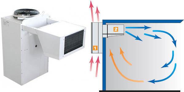 Холодильный моноблок - ТоргХолод
